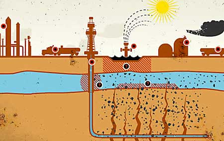 p2216-fracking-1