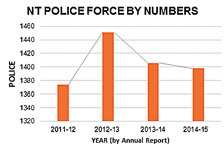 p2296-police-numbers-SM