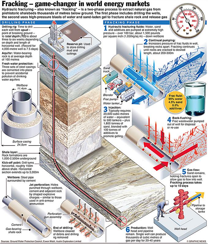 p2298-shale-fracking-3