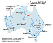 p2329-pipeline-SM