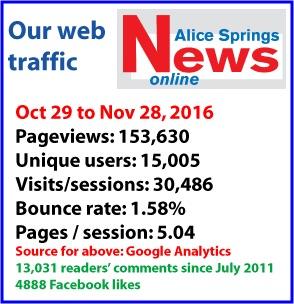 2376-web-stats