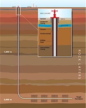 p2410 fracking probe 3