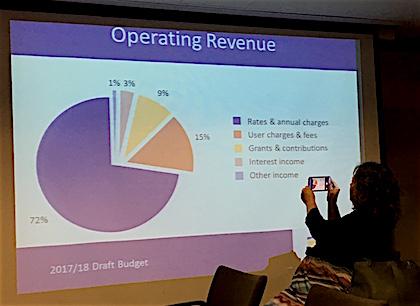 p2446 ASTC budget 420