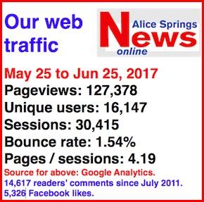 2455 web stats