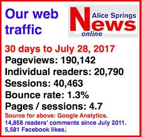 2465 web stats