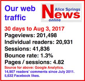 2467 web stats