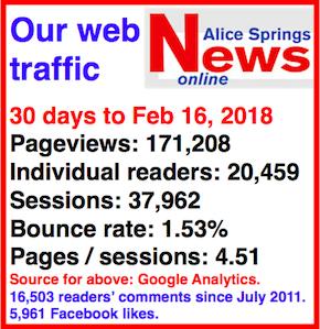 2518 web stats