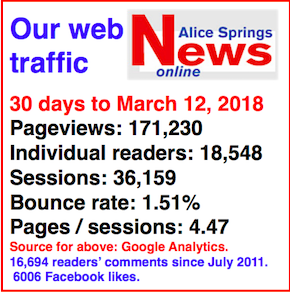 2523 web stats