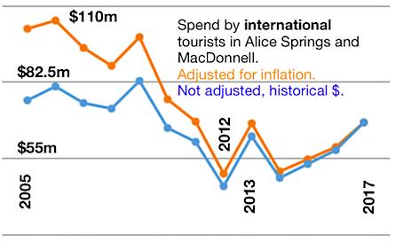 2529 tourism creative AS internat