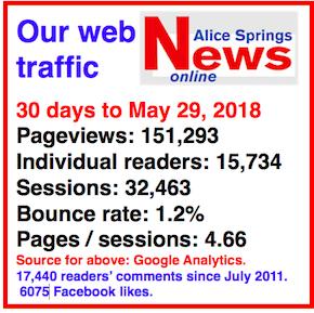 2544 web stats
