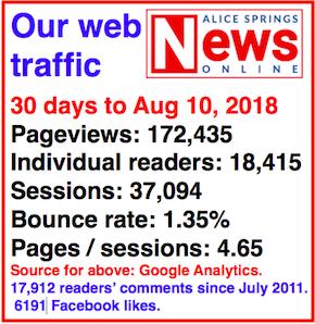 2567 web stats