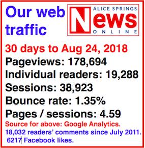 2572 web stats