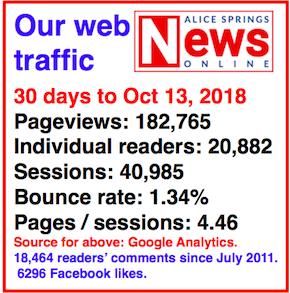 2588 web stats