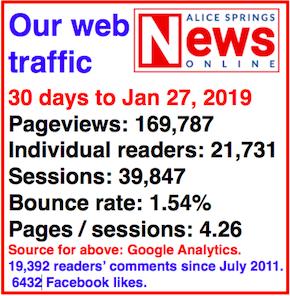 2604 web stats