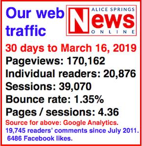 2621 web stats