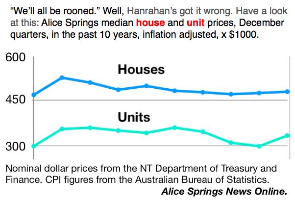 2624 house, unit prices