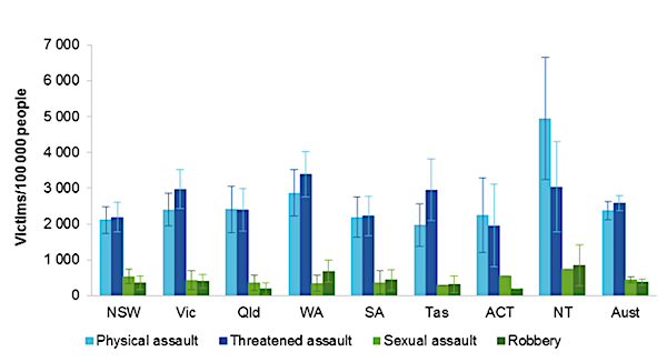 2630 police stats personal offences