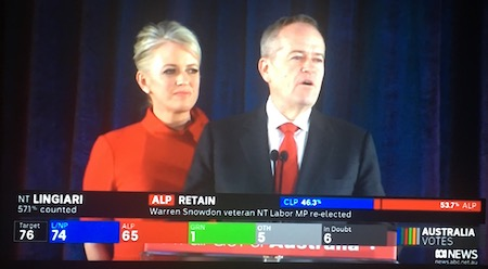 2636 ABC ALP to retain OK