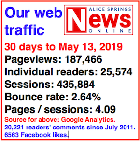 2636 web stats