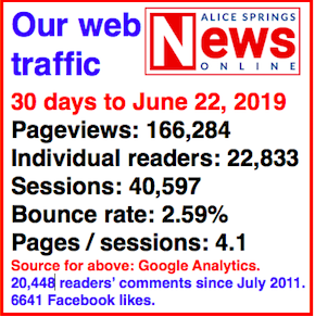 2644 web stats