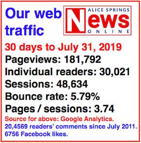 2653 web stats
