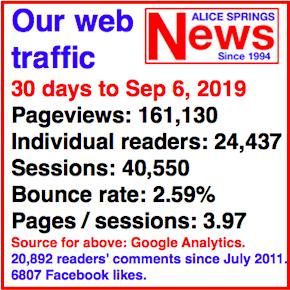 2660 web stats