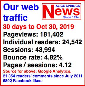 2672 web stats