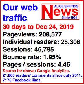 2689 web stats