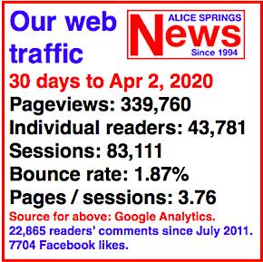 2724 web stats