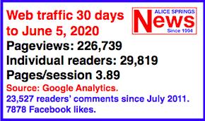 2737 Web stats